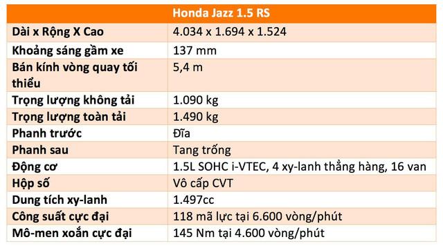 """Đánh giá Honda Jazz 2018: Lựa chọn """"vừa túi"""" cho gia đình Việt - Ảnh 2."""